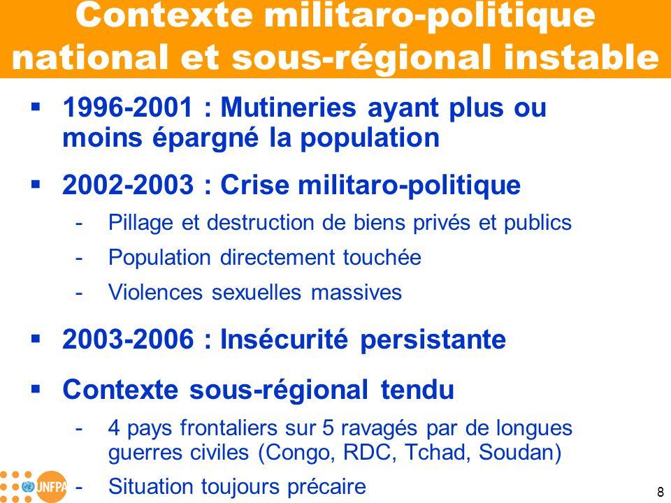 8 Contexte militaro-politique national et sous-régional instable 1996-2001 : Mutineries ayant plus ou moins épargné la population 2002-2003 : Crise mi