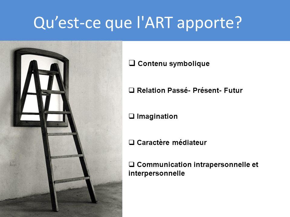 Quest-ce que l'ART apporte? Contenu symbolique Relation Passé- Présent- Futur Imagination Caractère médiateur Communication intrapersonnelle et interp