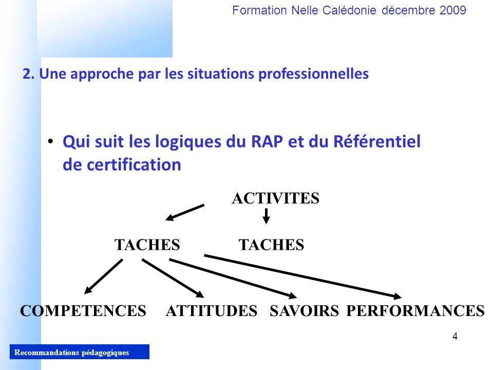4 Recommandations pédagogiques Formation Nelle Calédonie décembre 2009 4 Qui suit les logiques du RAP et du Référentiel de certification PERFORMANCES TACHES COMPETENCESATTITUDESSAVOIRS ACTIVITES 2.