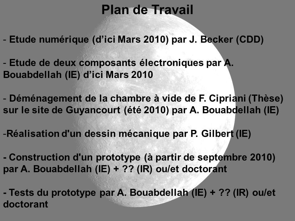 Plan de Travail - Etude numérique (dici Mars 2010) par J. Becker (CDD) - Etude de deux composants électroniques par A. Bouabdellah (IE) dici Mars 2010