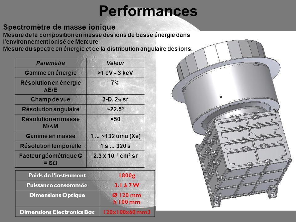Performances ParamètreValeur Gamme en énergie>1 eV - 3 keV Résolution en énergie E/E 7% Champ de vue 3 D, 2 sr Résolution angulaire~22.5 o Résolution