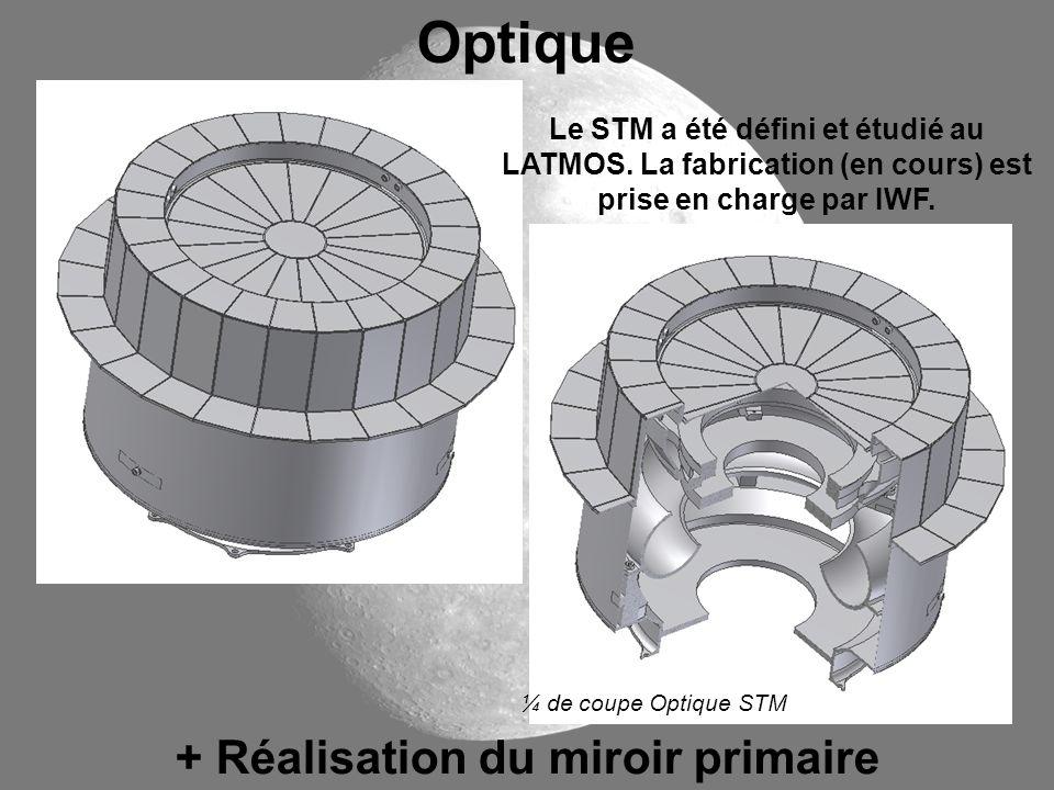 Optique + Réalisation du miroir primaire ¼ de coupe Optique STM Le STM a été défini et étudié au LATMOS. La fabrication (en cours) est prise en charge