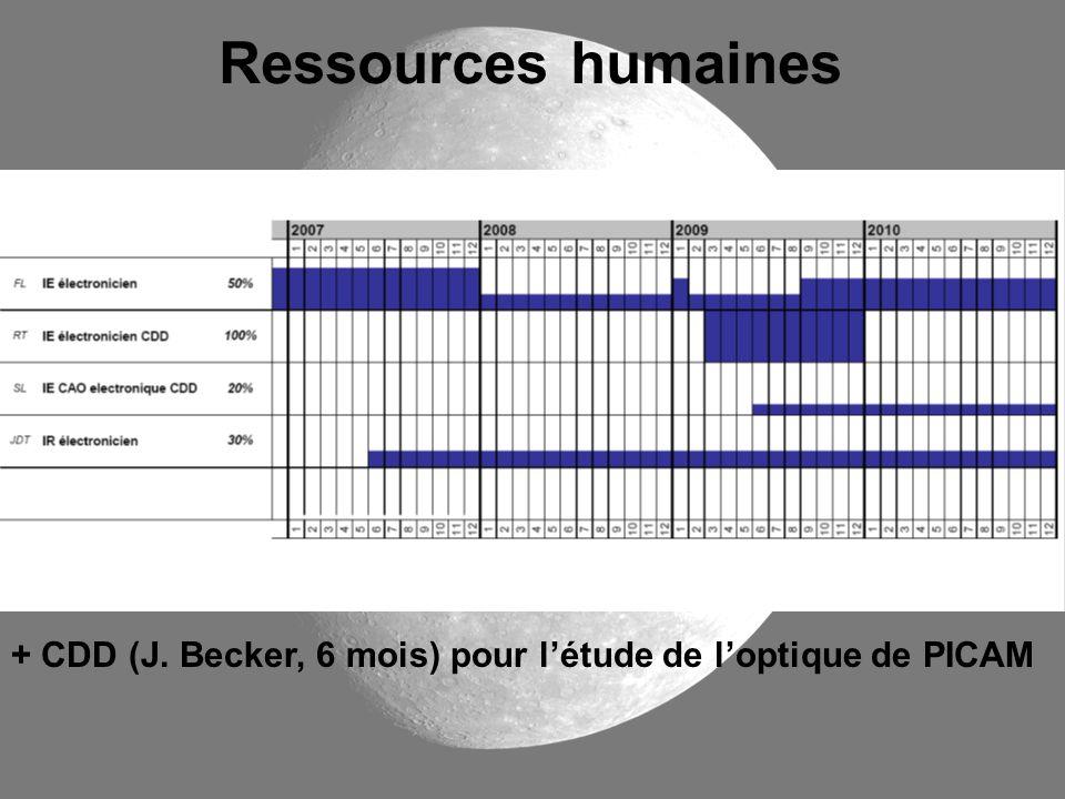 Ressources humaines + CDD (J. Becker, 6 mois) pour létude de loptique de PICAM