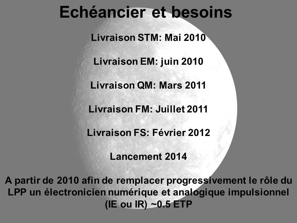 Echéancier et besoins Livraison STM: Mai 2010 Livraison EM: juin 2010 Livraison QM: Mars 2011 Livraison FM: Juillet 2011 Livraison FS: Février 2012 La
