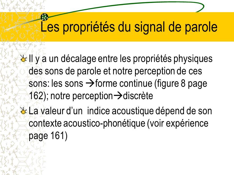 Les propriétés du signal de parole Il y a un décalage entre les propriétés physiques des sons de parole et notre perception de ces sons: les sons forme continue (figure 8 page 162); notre perception discrète La valeur dun indice acoustique dépend de son contexte acoustico-phonétique (voir expérience page 161)