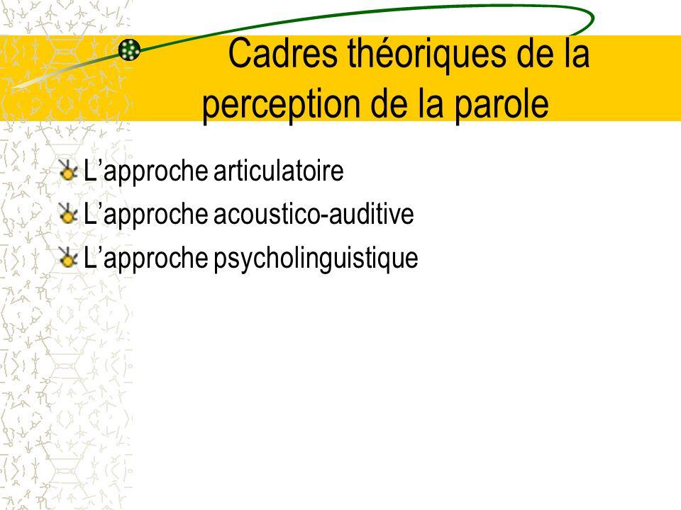 Cadres théoriques de la perception de la parole Lapproche articulatoire Lapproche acoustico-auditive Lapproche psycholinguistique