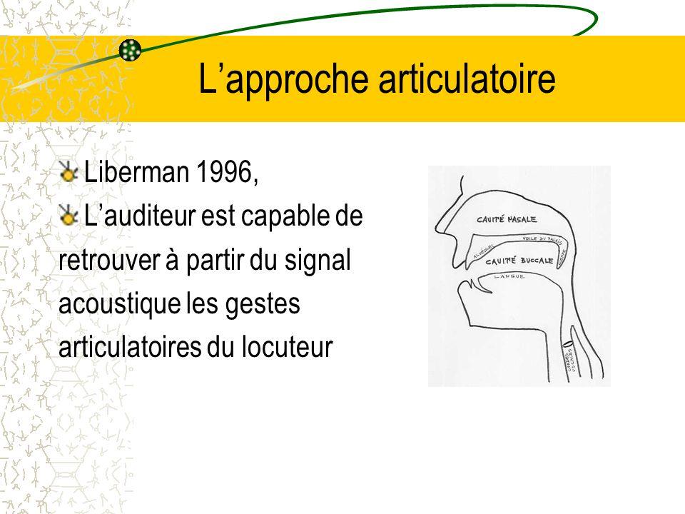 Lapproche articulatoire Liberman 1996, Lauditeur est capable de retrouver à partir du signal acoustique les gestes articulatoires du locuteur