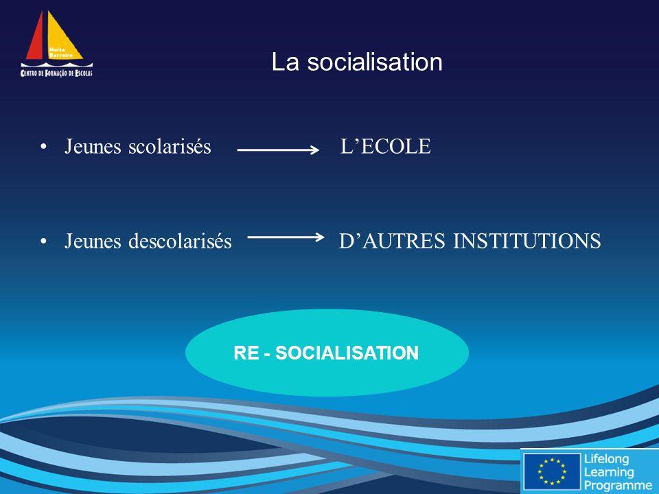 La socialisation Jeunes scolarisés LECOLE Jeunes descolarisés DAUTRES INSTITUTIONS RE - SOCIALISATION