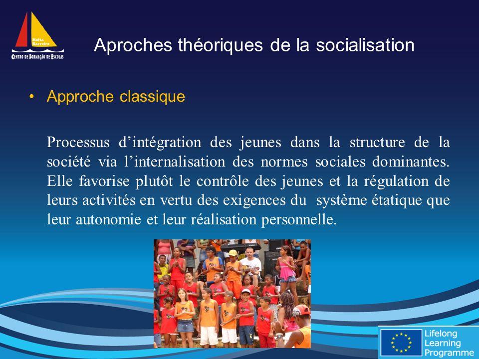 Aproches théoriques de la socialisation Approche classique Processus dintégration des jeunes dans la structure de la société via linternalisation des normes sociales dominantes.