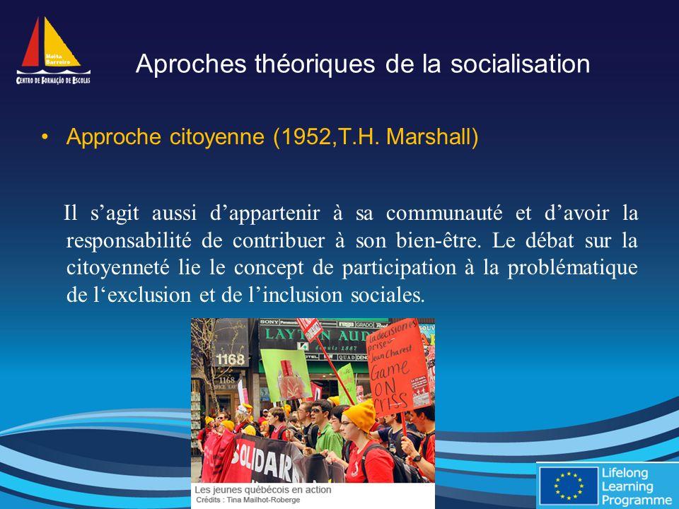 Aproches théoriques de la socialisation Approche citoyenne (1952,T.H.