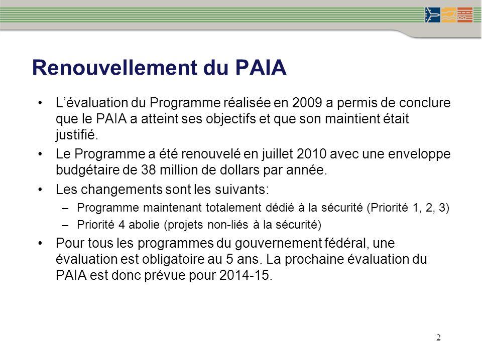 2 Renouvellement du PAIA Lévaluation du Programme réalisée en 2009 a permis de conclure que le PAIA a atteint ses objectifs et que son maintient était justifié.