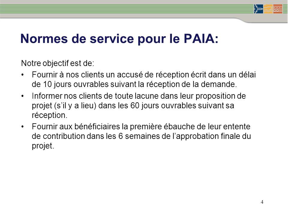 4 Normes de service pour le PAIA: Notre objectif est de: Fournir à nos clients un accusé de réception écrit dans un délai de 10 jours ouvrables suivant la réception de la demande.