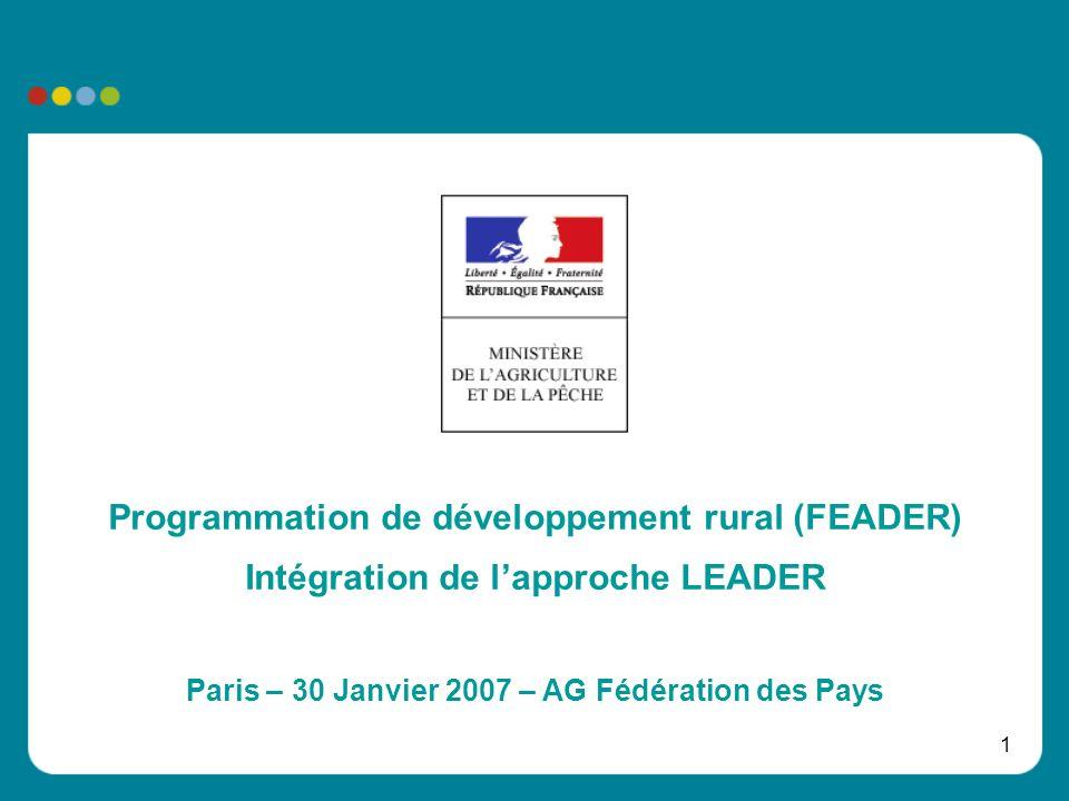 1 Programmation de développement rural (FEADER) Intégration de lapproche LEADER Paris – 30 Janvier 2007 – AG Fédération des Pays