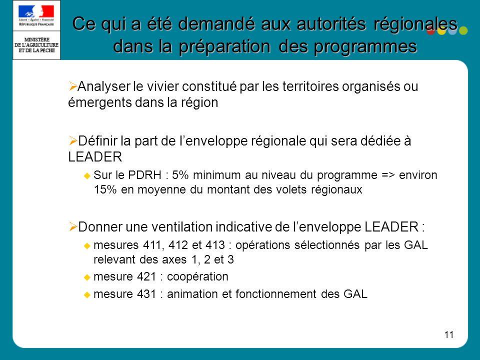 11 Ce qui a été demandé aux autorités régionales dans la préparation des programmes Analyser le vivier constitué par les territoires organisés ou émer