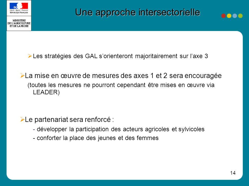 14 Une approche intersectorielle Les stratégies des GAL sorienteront majoritairement sur laxe 3 La mise en œuvre de mesures des axes 1 et 2 sera encou