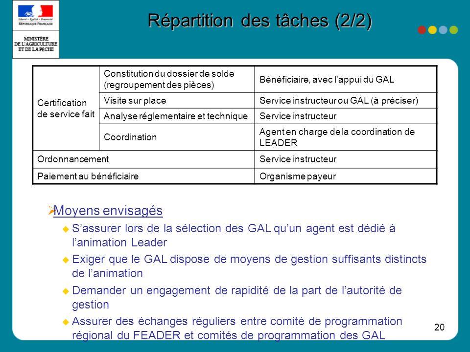 20 Répartition des tâches (2/2) Moyens envisagés Sassurer lors de la sélection des GAL quun agent est dédié à lanimation Leader Exiger que le GAL disp