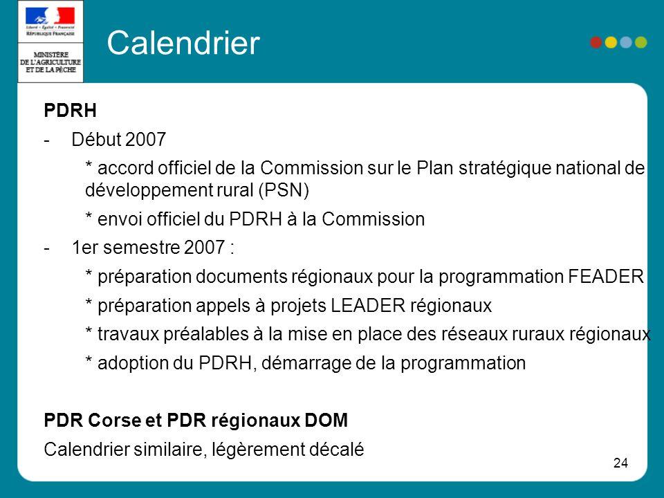 24 Calendrier PDRH -Début 2007 * accord officiel de la Commission sur le Plan stratégique national de développement rural (PSN) * envoi officiel du PD