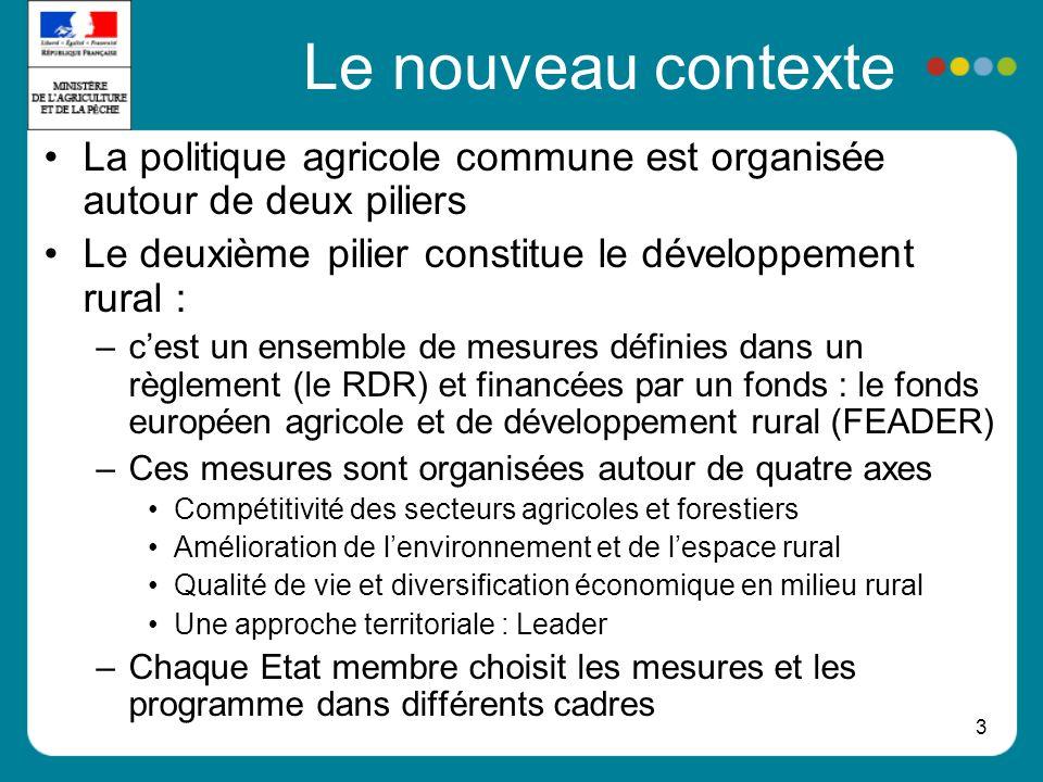 3 Le nouveau contexte La politique agricole commune est organisée autour de deux piliers Le deuxième pilier constitue le développement rural : –cest u