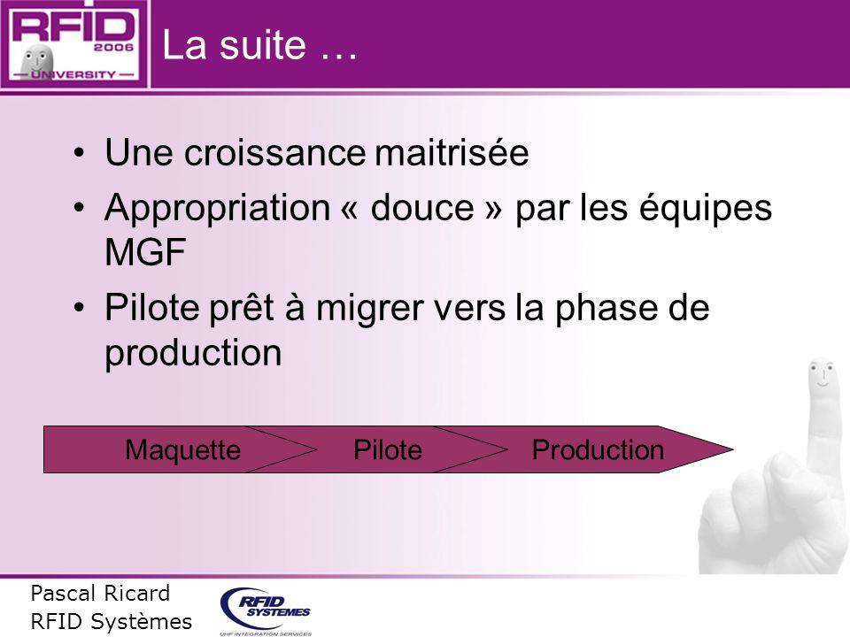 La suite … Une croissance maitrisée Appropriation « douce » par les équipes MGF Pilote prêt à migrer vers la phase de production Pascal Ricard RFID Sy