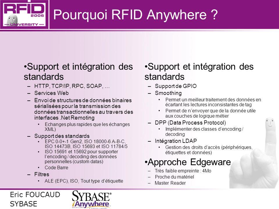 Pourquoi RFID Anywhere ? Support et intégration des standards –HTTP, TCP/IP, RPC, SOAP, … –Services Web –Envoi de structures de données binaires séria
