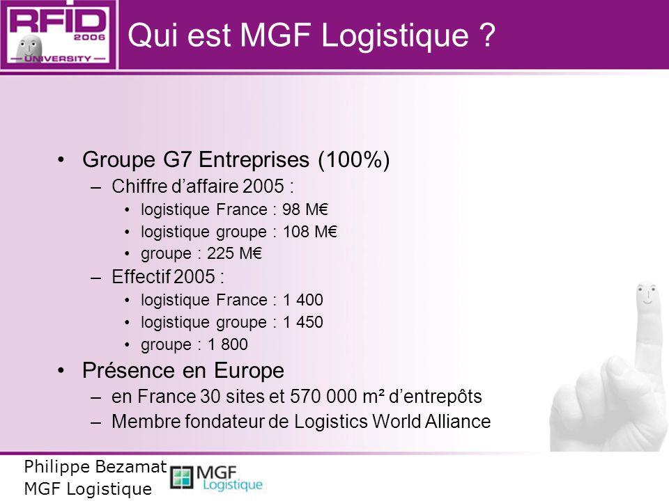 Groupe G7 Entreprises (100%) –Chiffre daffaire 2005 : logistique France : 98 M logistique groupe : 108 M groupe : 225 M –Effectif 2005 : logistique Fr