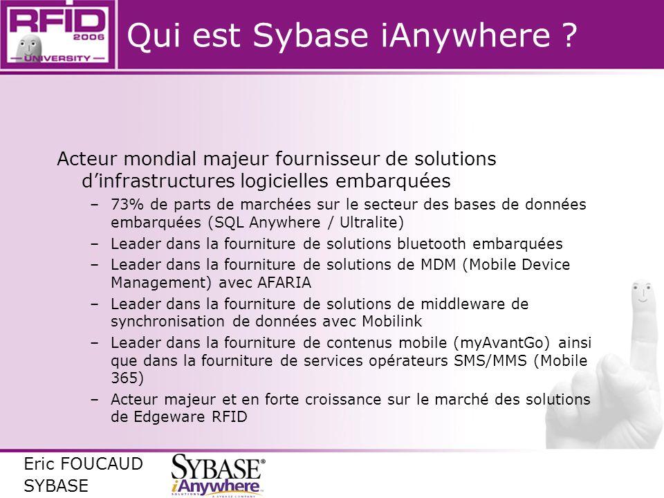 Qui est Sybase iAnywhere ? Acteur mondial majeur fournisseur de solutions dinfrastructures logicielles embarquées –73% de parts de marchées sur le sec