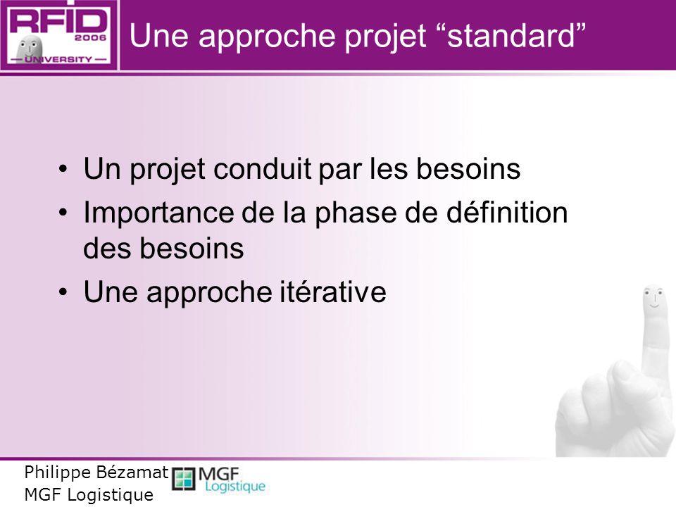 Une approche projet standard Un projet conduit par les besoins Importance de la phase de définition des besoins Une approche itérative Philippe Bézama