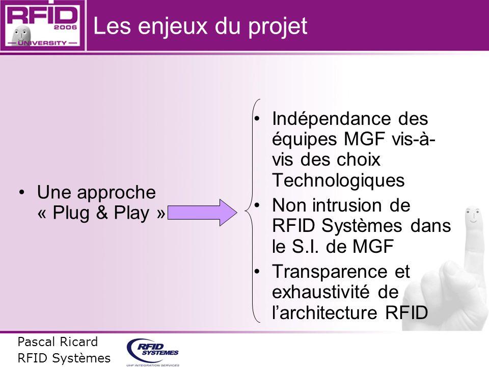Infrastructure déployée Pascal Ricard RFID Systèmes Middleware/Edgeware RFID Partie terrain Entrepôt dAmiens Partie métier Labo RFID Clichy Déploiement: Quai de chargement Chariot élévateur Déploiement: 1 système de lecture 1 imprimante