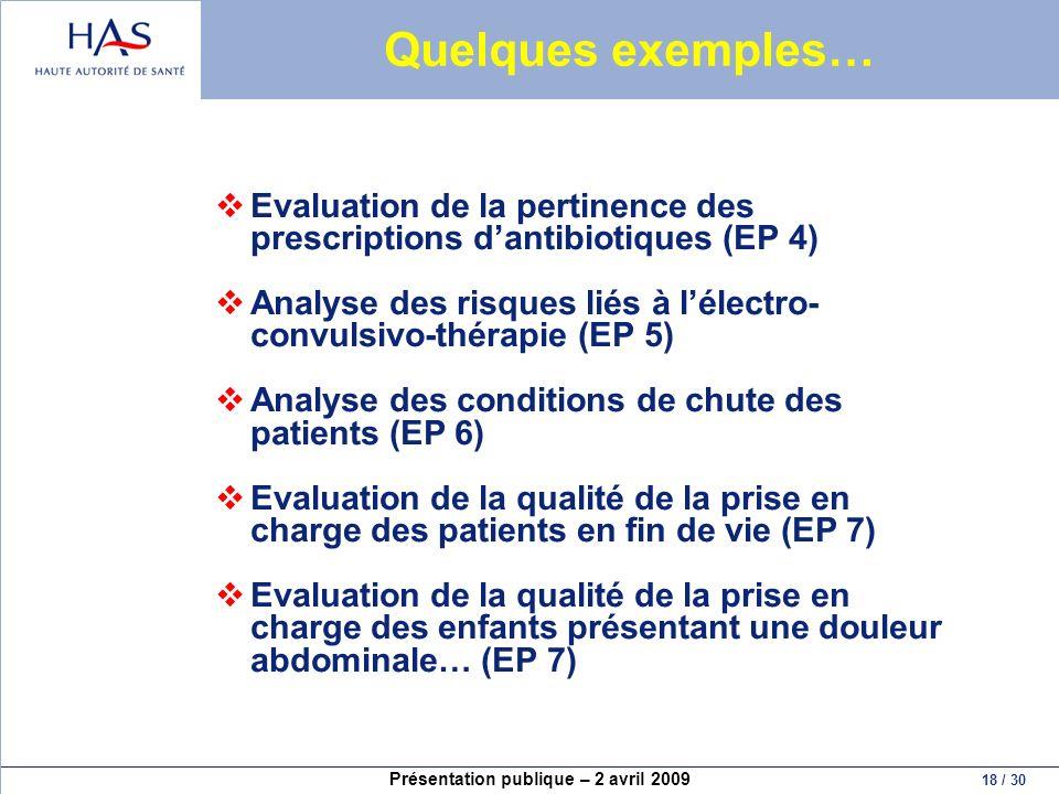 Présentation publique – 2 avril 2009 18 / 30 Quelques exemples… Evaluation de la pertinence des prescriptions dantibiotiques (EP 4) Analyse des risque