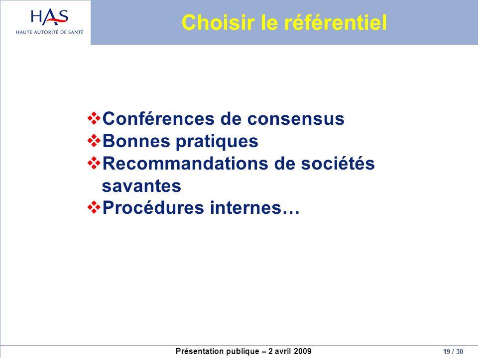 Présentation publique – 2 avril 2009 19 / 30 Choisir le référentiel Conférences de consensus Bonnes pratiques Recommandations de sociétés savantes Pro