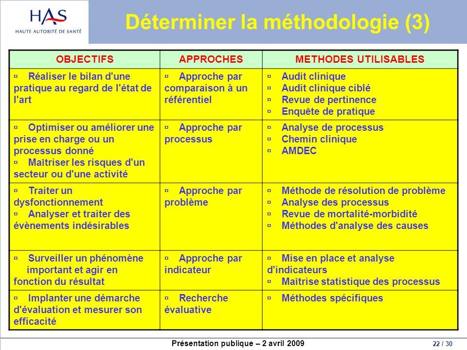 Présentation publique – 2 avril 2009 22 / 30 Déterminer la méthodologie (3) OBJECTIFSAPPROCHESMETHODES UTILISABLES Réaliser le bilan d'une pratique au