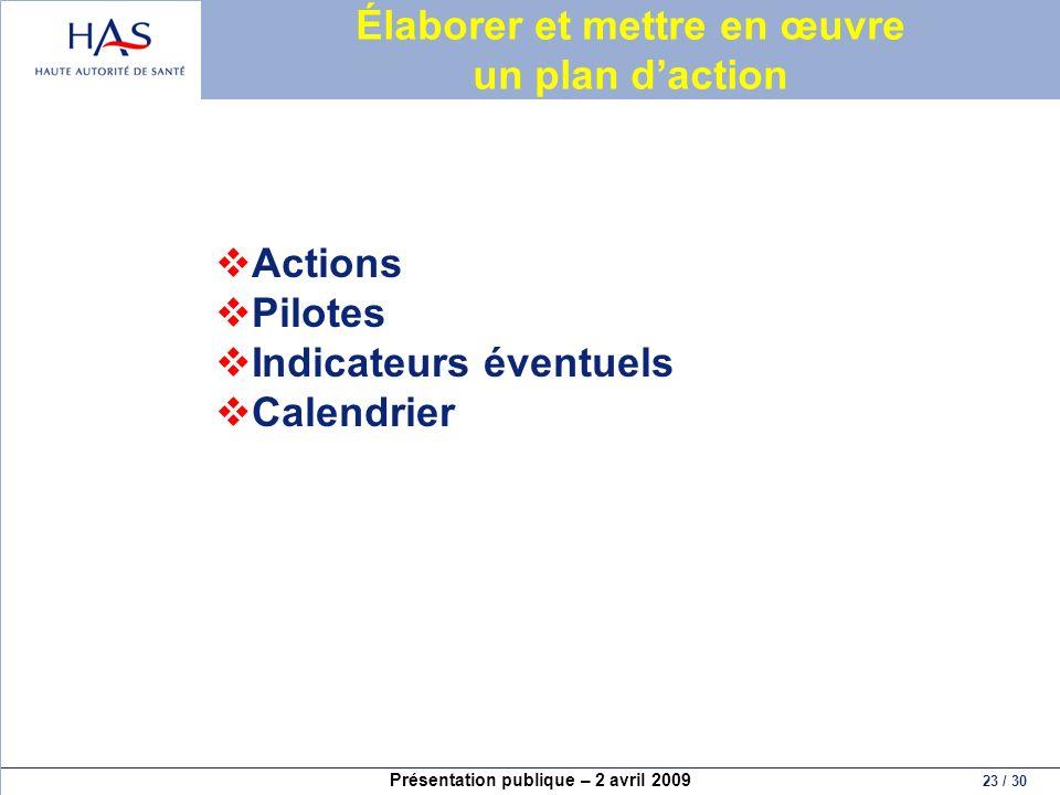 Présentation publique – 2 avril 2009 23 / 30 Élaborer et mettre en œuvre un plan daction Actions Pilotes Indicateurs éventuels Calendrier