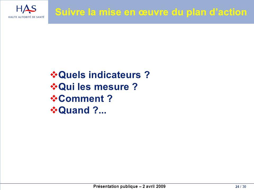 Présentation publique – 2 avril 2009 24 / 30 Suivre la mise en œuvre du plan daction Quels indicateurs ? Qui les mesure ? Comment ? Quand ?...