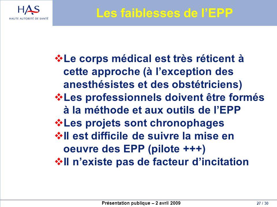 Présentation publique – 2 avril 2009 27 / 30 Les faiblesses de lEPP Le corps médical est très réticent à cette approche (à lexception des anesthésiste