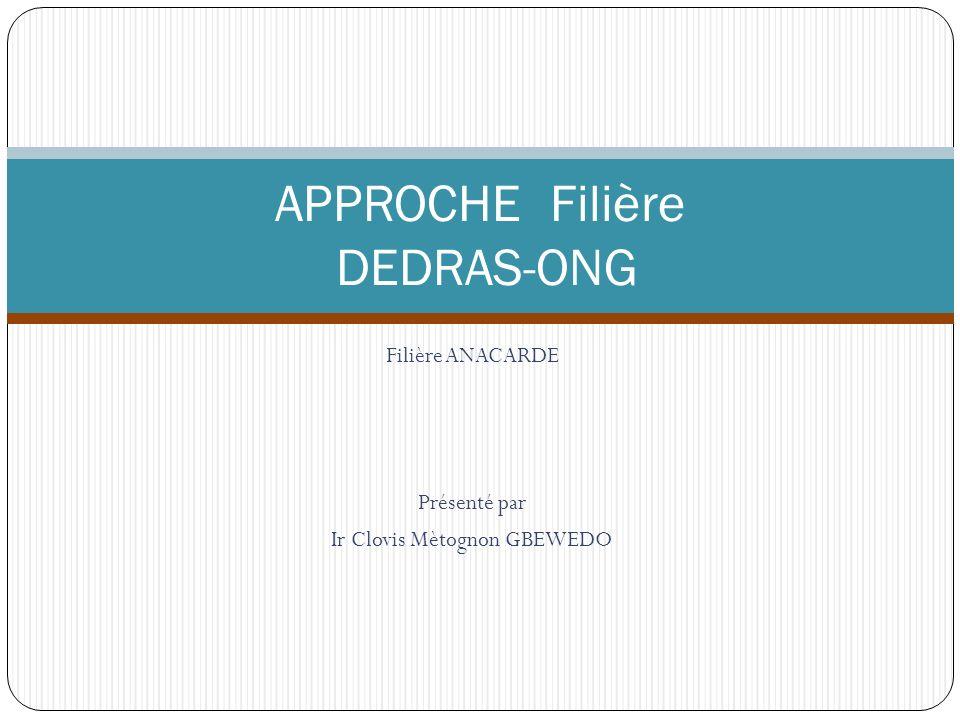 Filière ANACARDE Présenté par Ir Clovis Mètognon GBEWEDO APPROCHE Filière DEDRAS-ONG