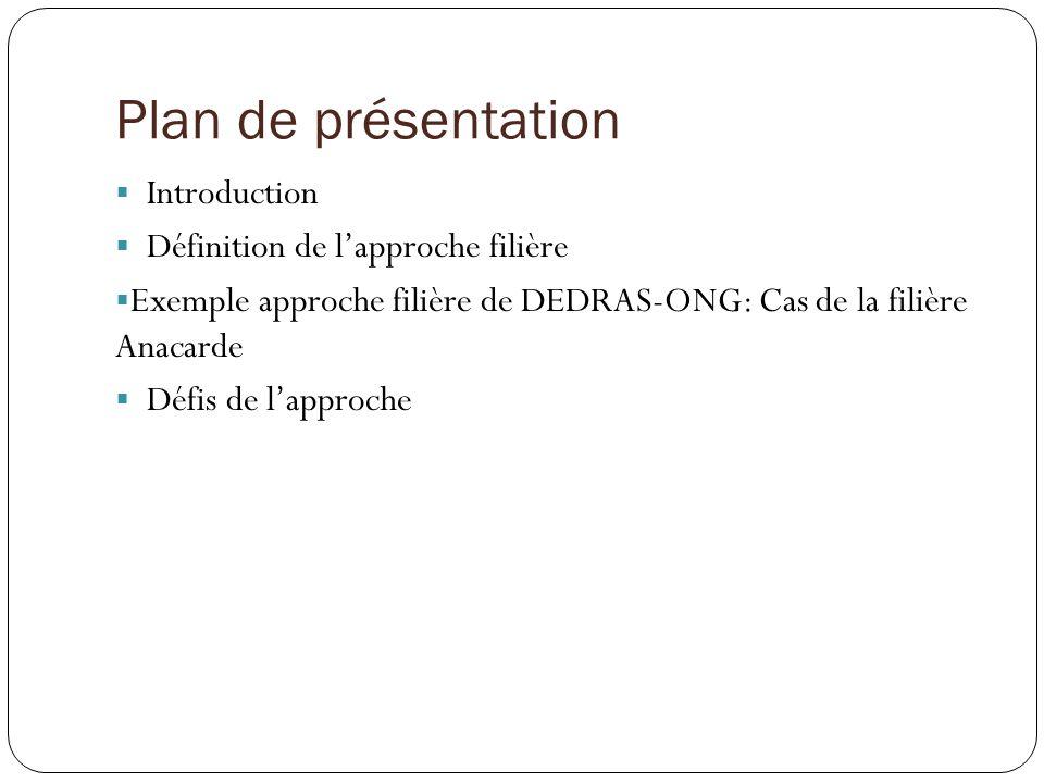 Plan de présentation Introduction Définition de lapproche filière Exemple approche filière de DEDRAS-ONG: Cas de la filière Anacarde Défis de lapproche