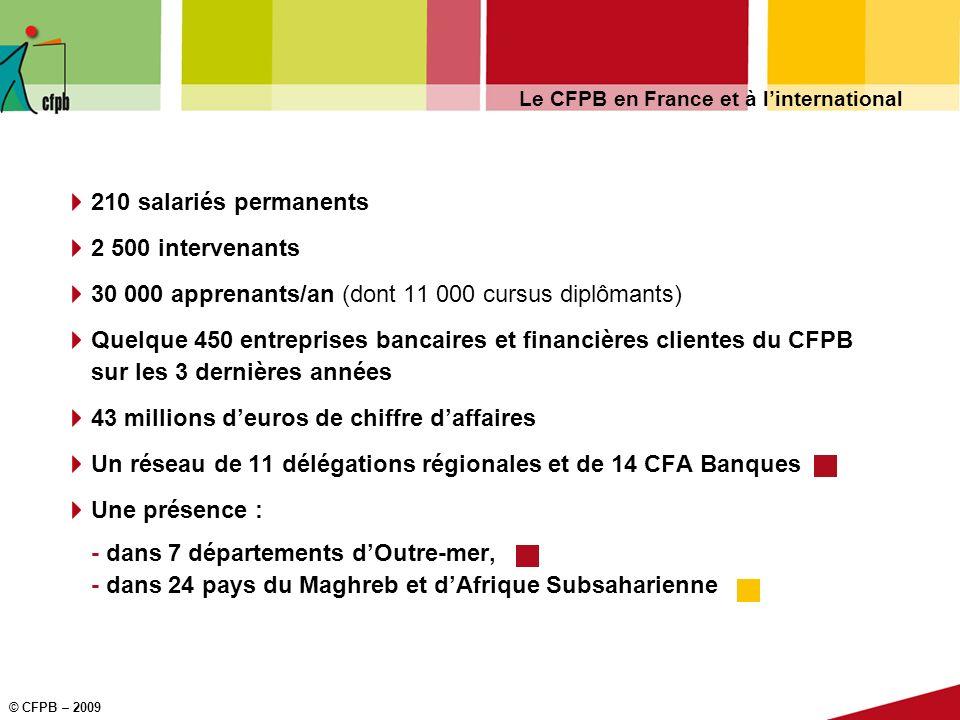© CFPB – 2009 210 salariés permanents 2 500 intervenants 30 000 apprenants/an (dont 11 000 cursus diplômants) Quelque 450 entreprises bancaires et fin