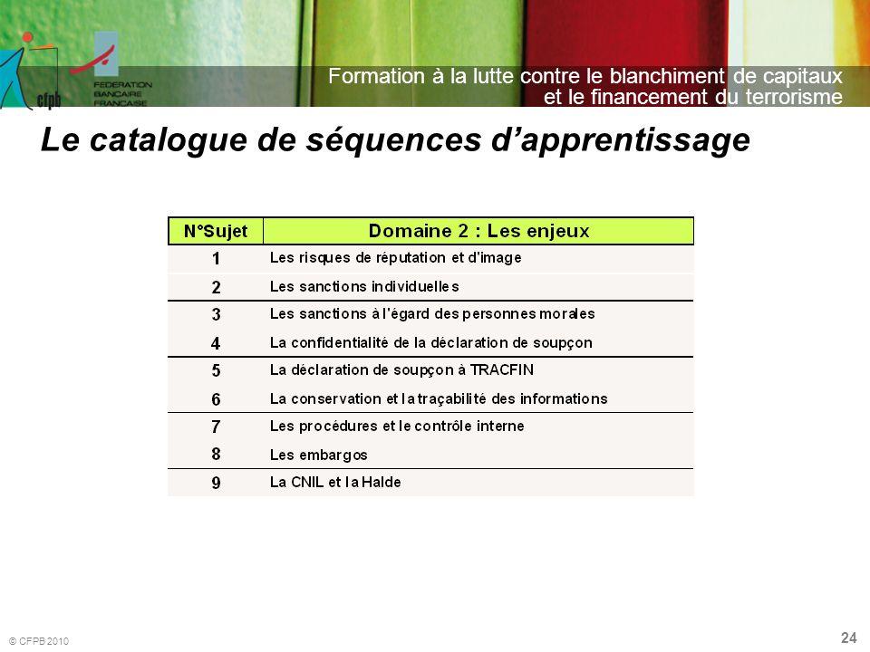 24 Formation à la lutte contre le blanchiment de capitaux et le financement du terrorisme © CFPB 2010 Le catalogue de séquences dapprentissage