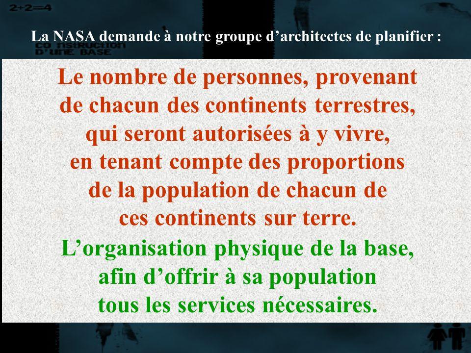 La NASA demande à notre groupe darchitectes de planifier : Le nombre de personnes, provenant de chacun des continents terrestres, qui seront autorisées à y vivre, en tenant compte des proportions de la population de chacun de ces continents sur terre.