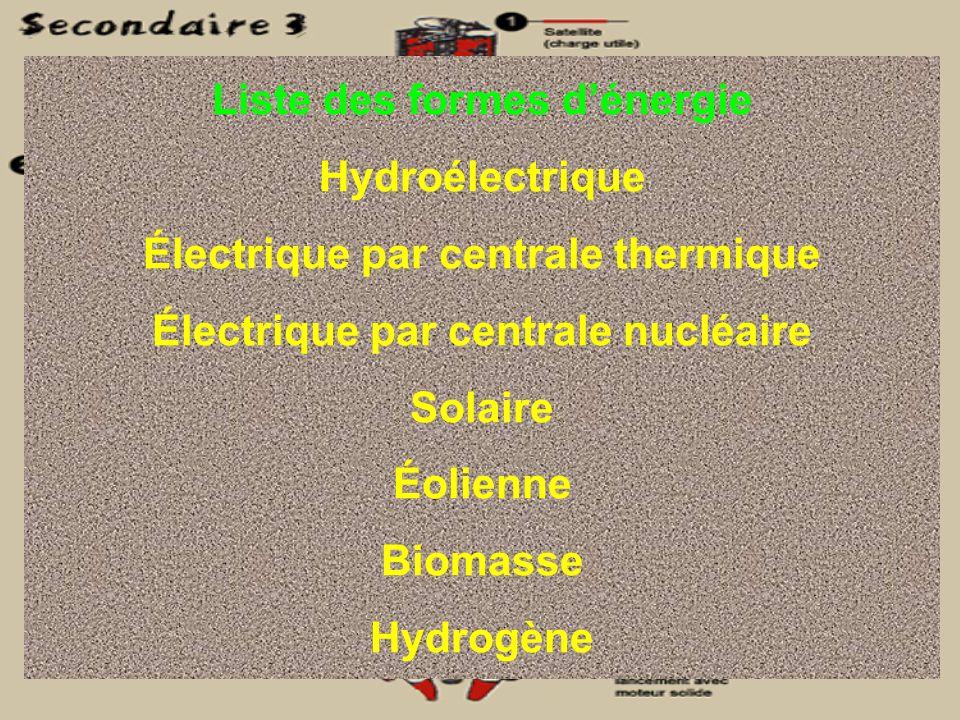 Liste des formes dénergie Hydroélectrique Électrique par centrale thermique Électrique par centrale nucléaire Solaire Éolienne Biomasse Hydrogène
