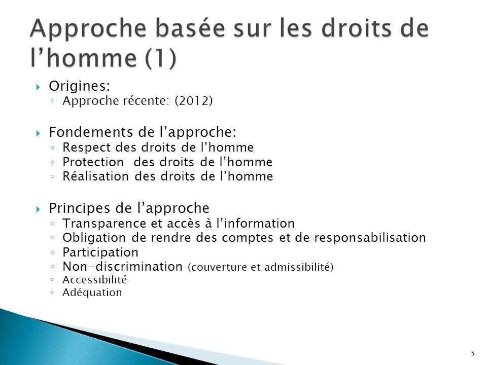 Origines: Approche récente: (2012) Fondements de lapproche: Respect des droits de lhomme Protection des droits de lhomme Réalisation des droits de lho
