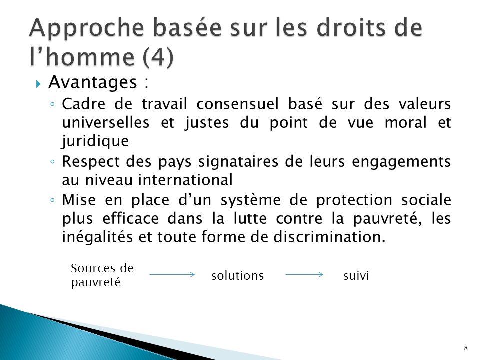 Avantages : Cadre de travail consensuel basé sur des valeurs universelles et justes du point de vue moral et juridique Respect des pays signataires de