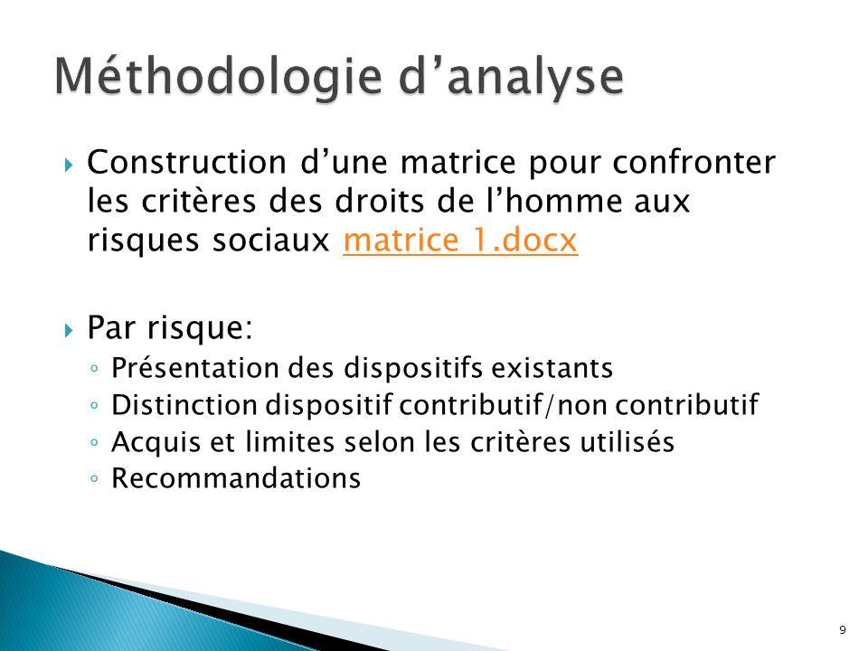 Construction dune matrice pour confronter les critères des droits de lhomme aux risques sociaux matrice 1.docxmatrice 1.docx Par risque: Présentation