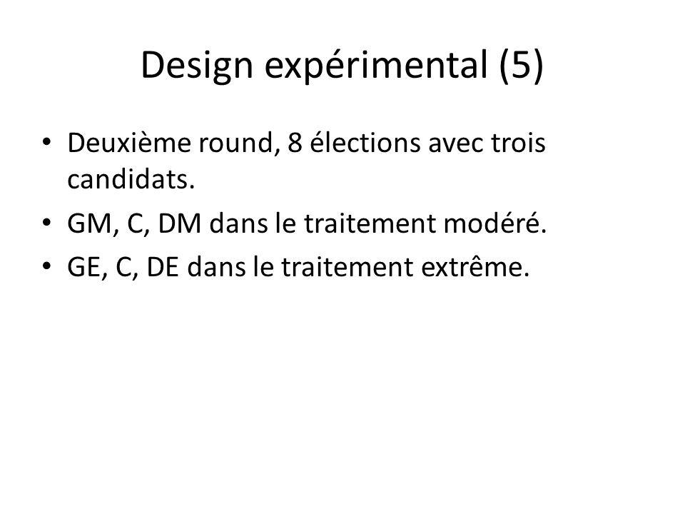 Design expérimental (5) Deuxième round, 8 élections avec trois candidats.