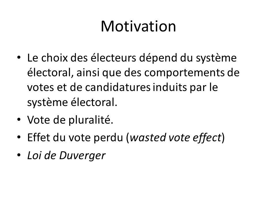 Motivation Le choix des électeurs dépend du système électoral, ainsi que des comportements de votes et de candidatures induits par le système électoral.
