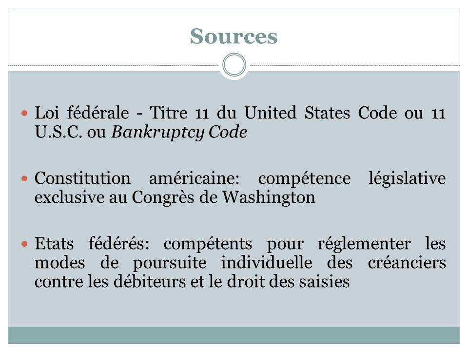 Sources Loi fédérale - Titre 11 du United States Code ou 11 U.S.C.