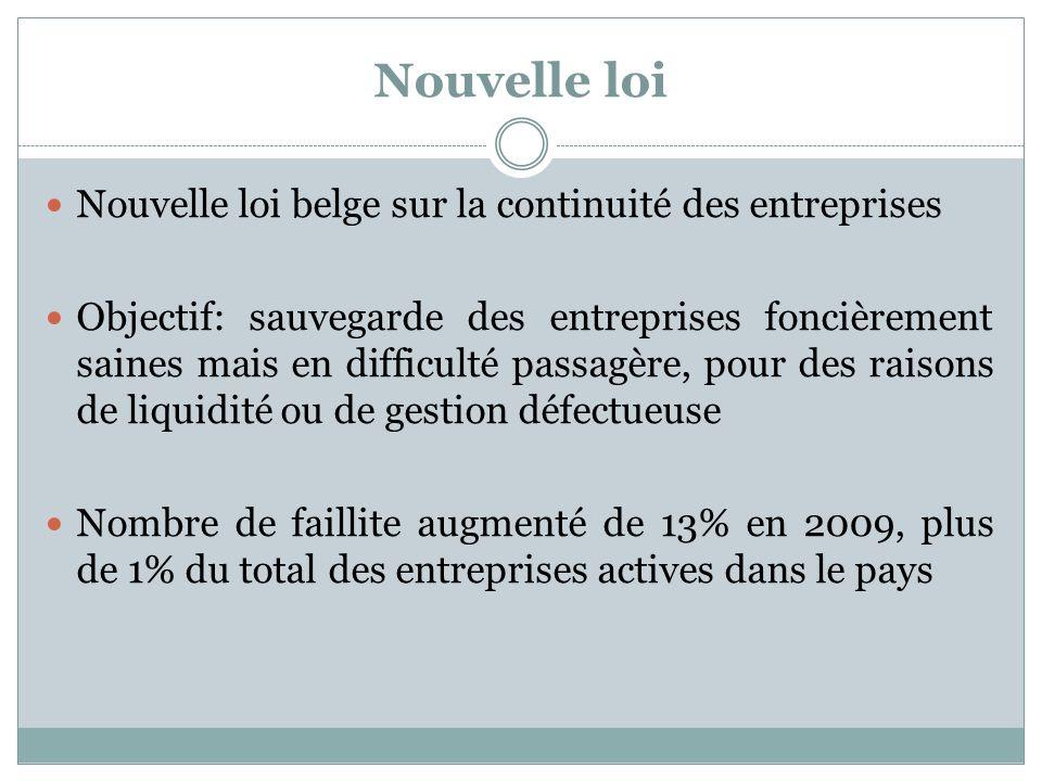 Nouvelle loi Nouvelle loi belge sur la continuité des entreprises Objectif: sauvegarde des entreprises foncièrement saines mais en difficulté passagère, pour des raisons de liquidité ou de gestion défectueuse Nombre de faillite augmenté de 13% en 2009, plus de 1% du total des entreprises actives dans le pays