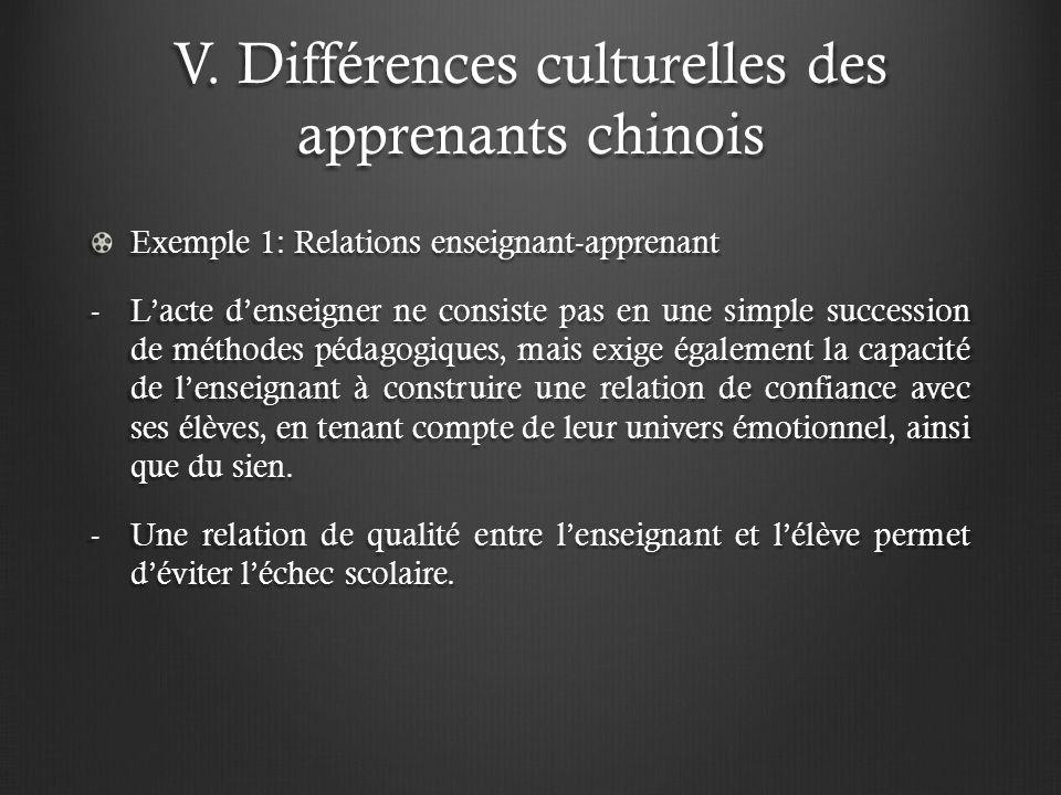 V. Différences culturelles des apprenants chinois Exemple 1: Relations enseignant-apprenant -Lacte denseigner ne consiste pas en une simple succession