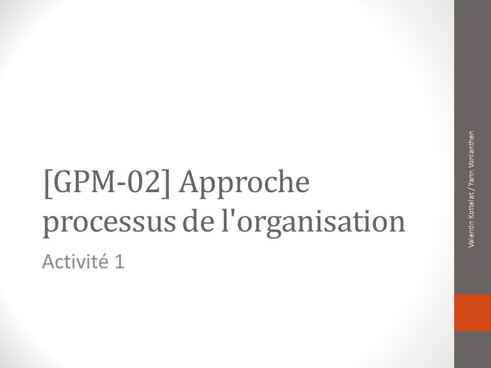 [GPM-02] Approche processus de l'organisation Activité 1 Valentin Kottelat / Yann Vonlanthen