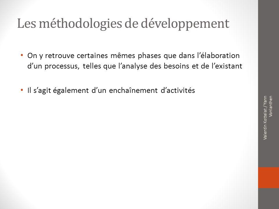 Les méthodologies de développement On y retrouve certaines mêmes phases que dans lélaboration dun processus, telles que lanalyse des besoins et de lex
